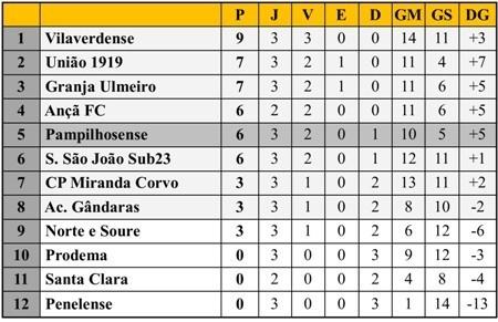 Class 3ªJ DH Futsal 12-10-19.jpg