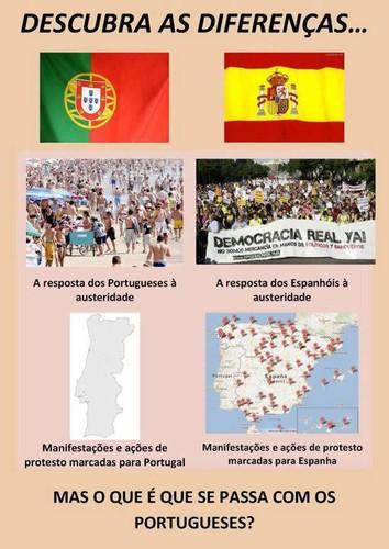Portugal- Espanha, descubra as diferenças