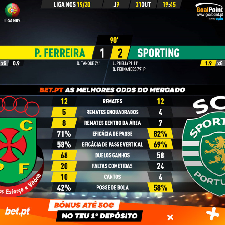 GoalPoint-Pacos-Sporting-Liga-NOS-201920-90m.jpg