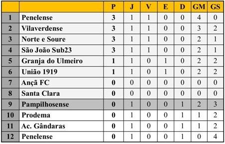 Class 1ªJ DH futsal 28-09-19.jpg
