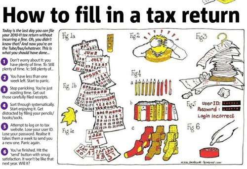 How to fill in a tax return