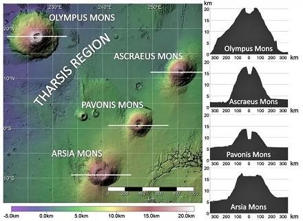 mars_tharsis_topography.jpg