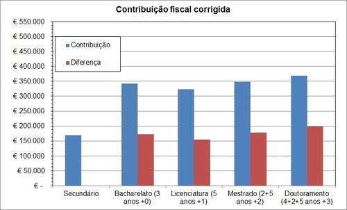 contribuicao fiscal corrigida portugal.jpg