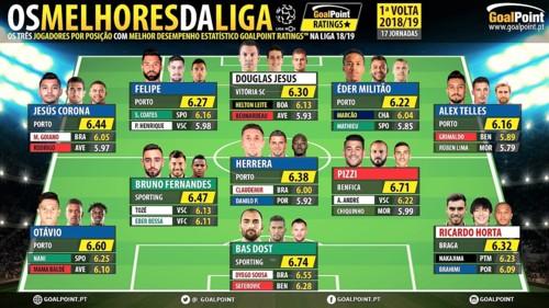 GoalPoint-33-magnificos-Liga-NOS-201819-1-volta-3-