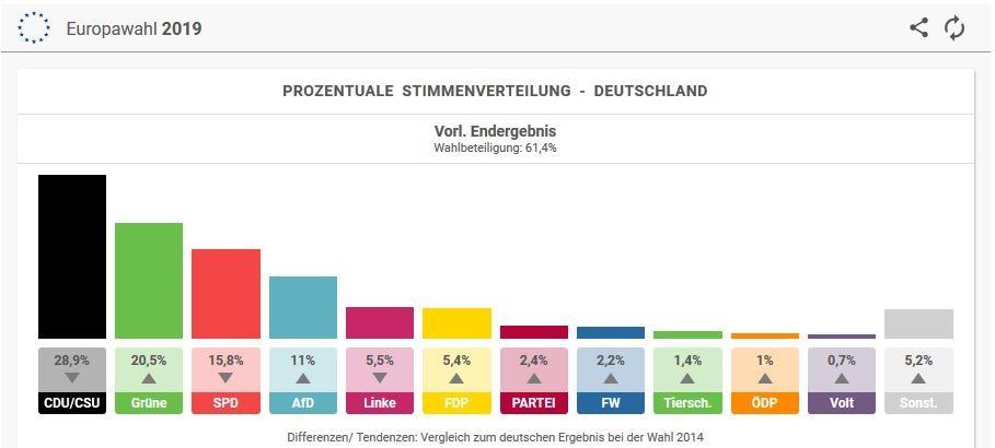 Europawahl 2019.JPG