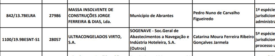 tca jorge dias 11-3-2020.png