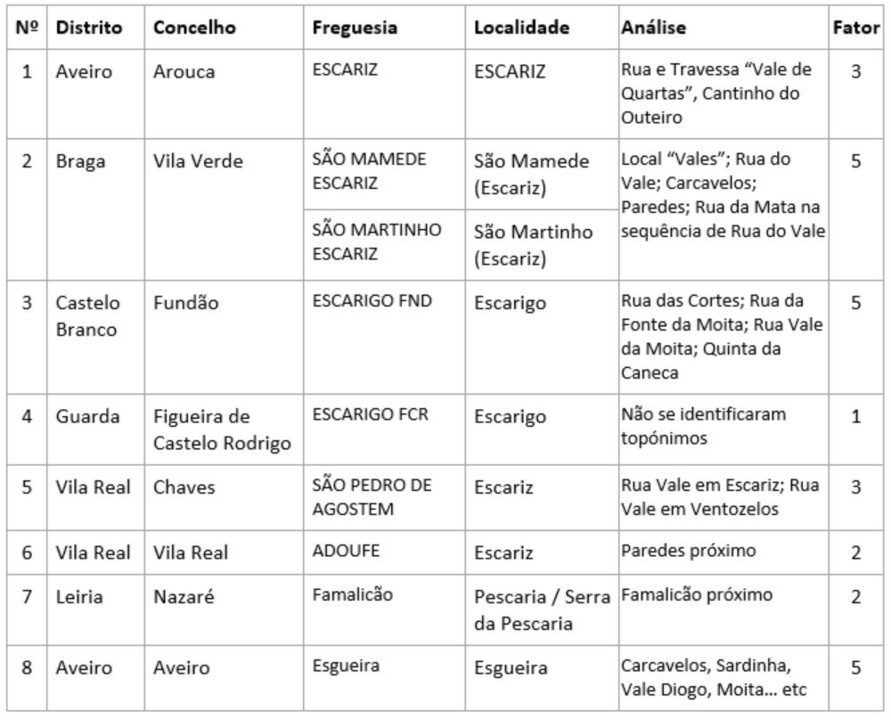 Tabela_A1.JPG