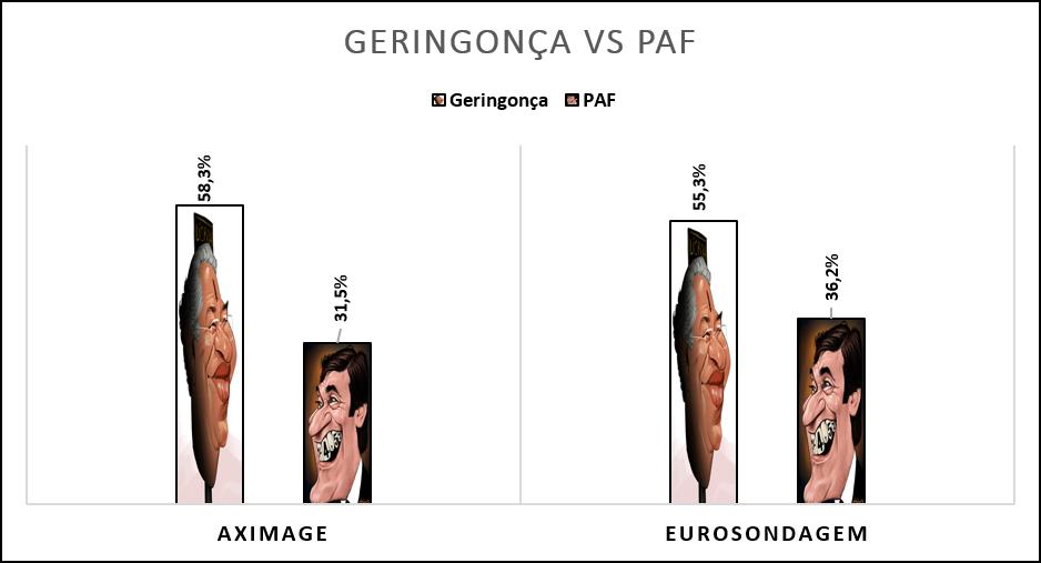 geringonça vs paf.png