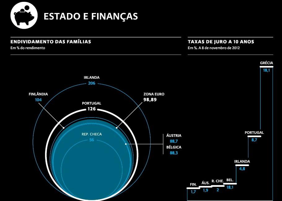 Estado e Finanças 2