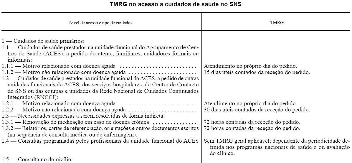 Tabela SNS.JPG