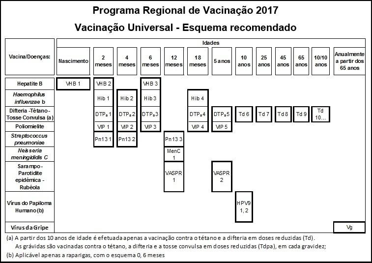 PRV 2017