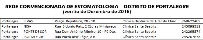 Estomatologia - Portalegre.png