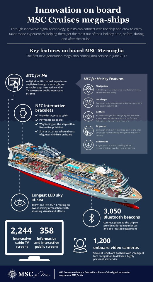 MSC-for-Me-infographic-final-page-001.jpg