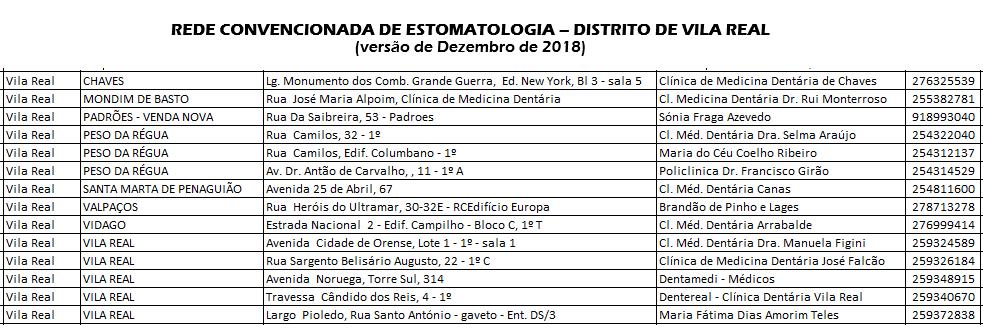 Estomatologia - VilaReal.png