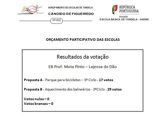 Votação 1.jpg