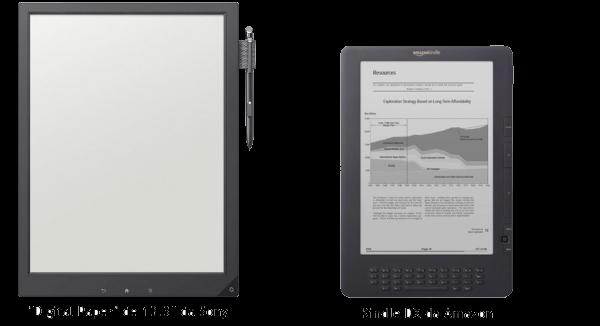 Comparação entre Digital Paper e kindle DX