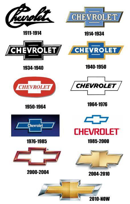 Os Logos das Marcas Evoluiram... - Apple, Chervolet, Burger King e Mcdonald's!  15825722_EfMm5