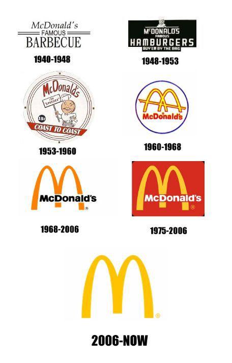 Os Logos das Marcas Evoluiram... - Apple, Chervolet, Burger King e Mcdonald's!  15825725_r5t5G
