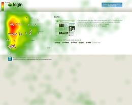 Heatmap dos olhares